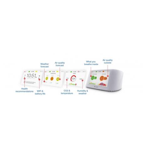 Mesureur de pollution Air visual pro