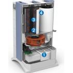 Purificateur Multigas GC