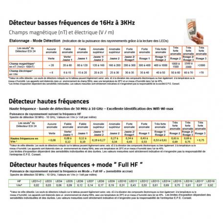 Détecteur très hautes et très basses fréquences ESI 23