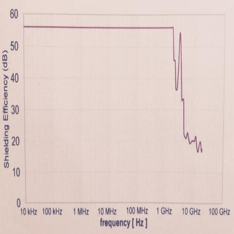 Treillis CU étamé argent 55 dB